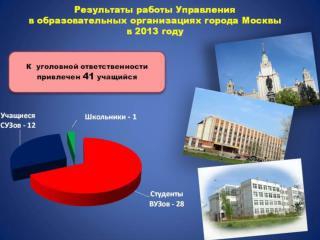 Общее количество проведенных профилактических мероприятий