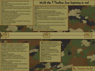 World War  1 Timeline:  f rom beginning to end