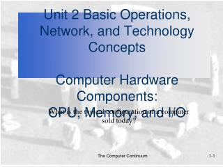 What is the typical configuration of a computer sold today?