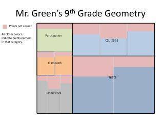 Mr. Green's 9 th  Grade Geometry
