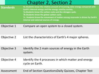 Chapter 2, Section 2