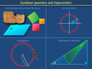Euclidean geometry and trigonometry