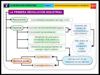 la revolucion industrial power point