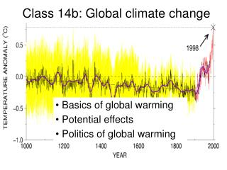 Class 14b: Global climate change