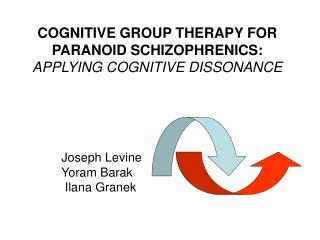 COGNITIVE GROUP THERAPY FOR PARANOID SCHIZOPHRENICS:  APPLYING COGNITIVE DISSONANCE