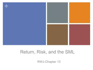 Return, Risk, and the SML