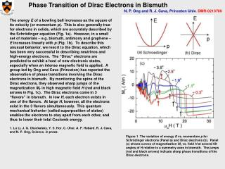 Phase Transition of Dirac Electrons in Bismuth
