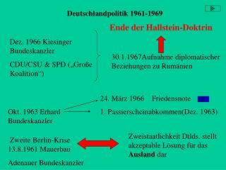 Deutschlandpolitik 1961-1969