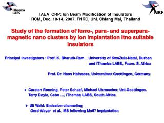Introduction Nanoclusters of Fm atoms have high proportion of surface atoms