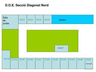 D.O.E. Secció Diagonal Nord