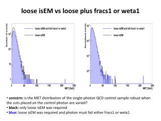 loose isEM vs loose plus fracs1 or weta1