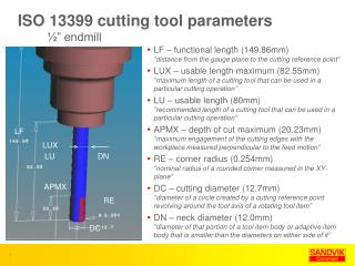 "ISO 13399 cutting tool parameters          ½"" endmill"