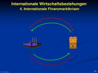 Internationale Wirtschaftsbeziehungen 4. Internationale Finanzmarktkrisen