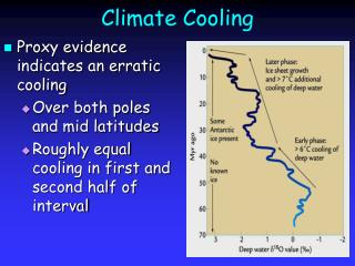 Climate Cooling