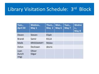 Library Visitation Schedule:  3 rd   Block
