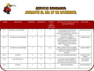 SERVICIO BRINDADOS DURANTE EL DÍA 27 DE DICIEMBRE