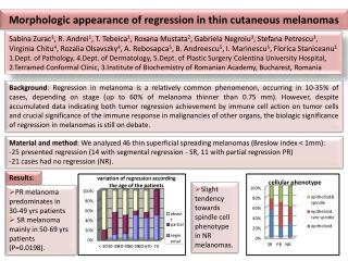 Morphologic appearance of regression  in thin  cutaneous  melanomas