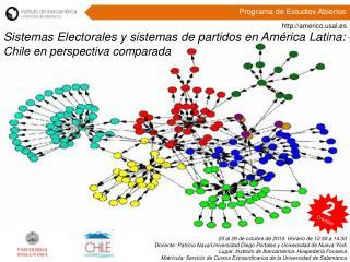 Sistemas Electorales y sistemas de partidos en América Latina:  Chile en perspectiva comparada