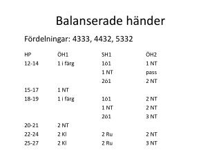 Balanserade händer