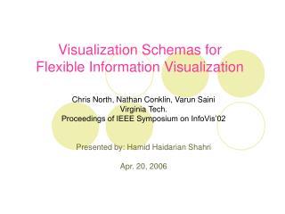 Visualization Schemas for  Flexible Information Visualization