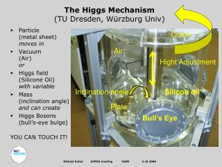 The Higgs Mechanism (TU Dresden, Würzburg Univ)