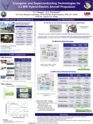 Cryogenic and Superconducting Technologies for  3.2 MW Hybrid-Electric Aircraft Propulsion