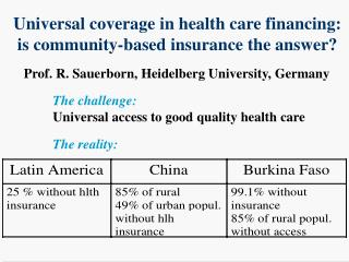 Universal coverage in health care financing:  is community-based insurance the answer