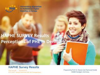 HAPHE Survey Results
