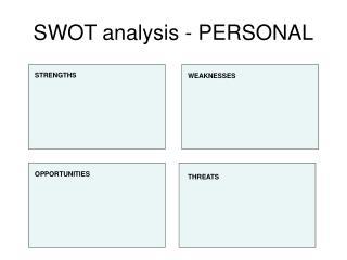 SWOT analysis - PERSONAL