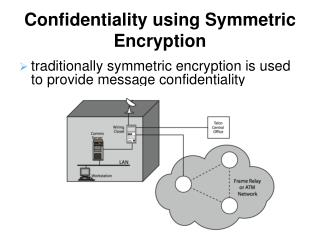Confidentiality using Symmetric Encryption