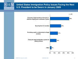 United States Immigration Policy Issues Facing the Next U.S. President to be Sworn in January 2009
