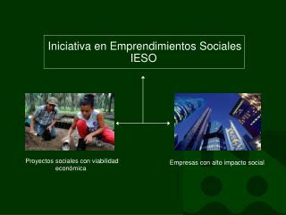 Empresas con alto impacto social