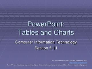 PowerPoint: Tables and Charts