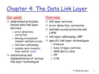 Chapter 4: The Data Link Layer