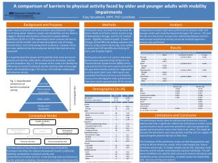 A comparison of barriers to physical activity faced by older and younger adults with mobility