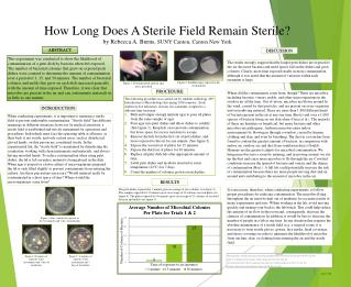 How Long Does A Sterile Field Remain Sterile?