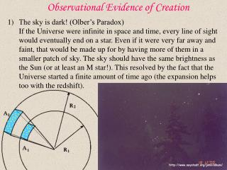 Observational Evidence of Creation
