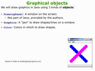 Graphical objects