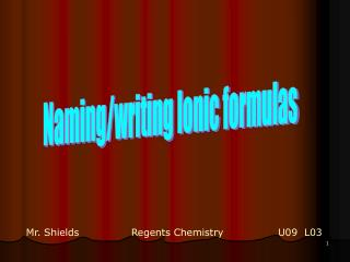 Naming/writing Ionic formulas