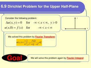 6.9  Dirichlet Problem for the Upper Half-Plane
