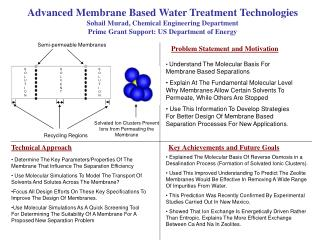 Advanced Membrane Based Water Treatment Technologies Sohail Murad, Chemical Engineering Department