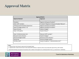 Approval Matrix