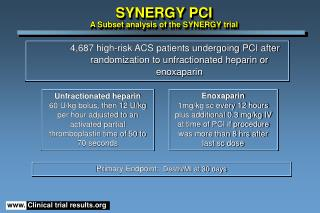 SYNERGY PCI A Subset analysis of the SYNERGY trial