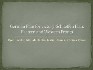 German Plan for victory-Schlieffen Plan, Eastern and  Western Fronts