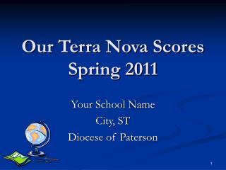 Our Terra Nova Scores Spring 2011
