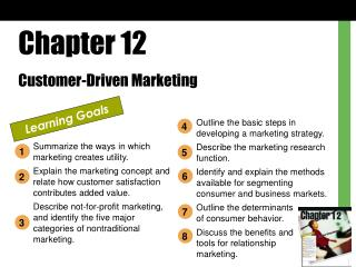 Chapter 12 Customer-Driven Marketing