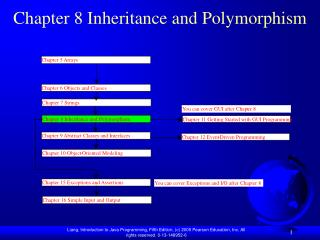 Chapter 8 Inheritance and Polymorphism