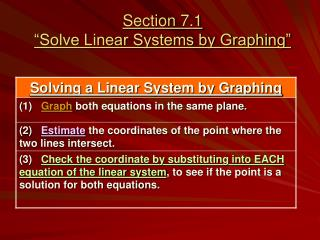 """Section 7.1 """"Solve Linear Systems by Graphing"""""""