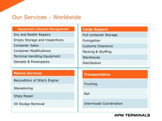 Our Services - Worldwide