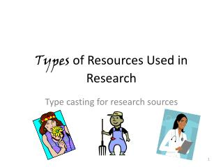 Types  of Resources Used in Research